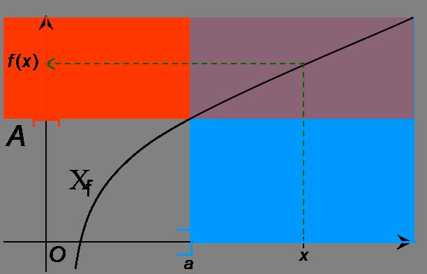 limites-RSE   rse limites rse en entreprise RSE Développement Durable limites RSE