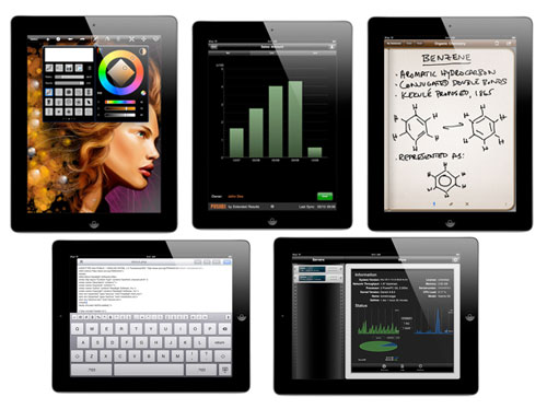 ipad-entreprise1   tablettes en entreprise tablette tactile comparatif tablette tactile 2011 tablette tactile prise de note ipad ipad prise de notes ipad entreprise