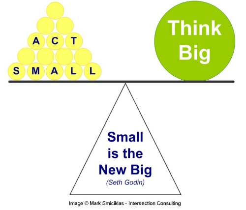 act-small-think-big