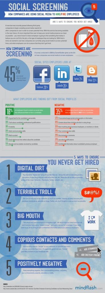 social_screen_infographic-368x1024   veille réseaux sociaux social RH recrutement réseaux sociaux les réseaux sociaux en entreprise
