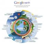 1 Milliard de Téléchargements pour Google Earth