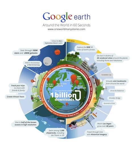 1-milliard-google-earth   télécharger google earth google earth