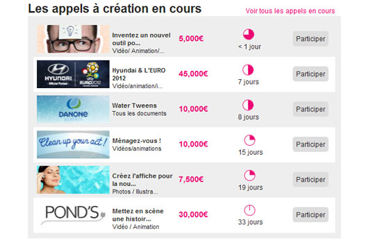 eyeka   crowdsourcing france crowdsourcing exemples crowdsourcing définition