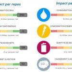 Expérimentation vers l'affichage environnemental des restaurants