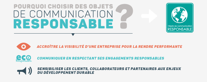infographie_objets_communication_responsable_03